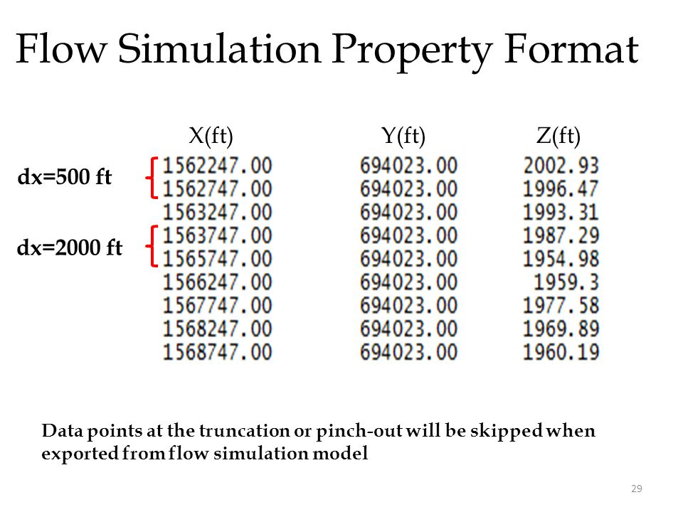 Flow Simulation Property Format X(ft)Y(ft)Z(ft) dx=500 ft dx=2000 ft Data points at the truncation or pinch-out will be skipped when exported from flow simulation model 29