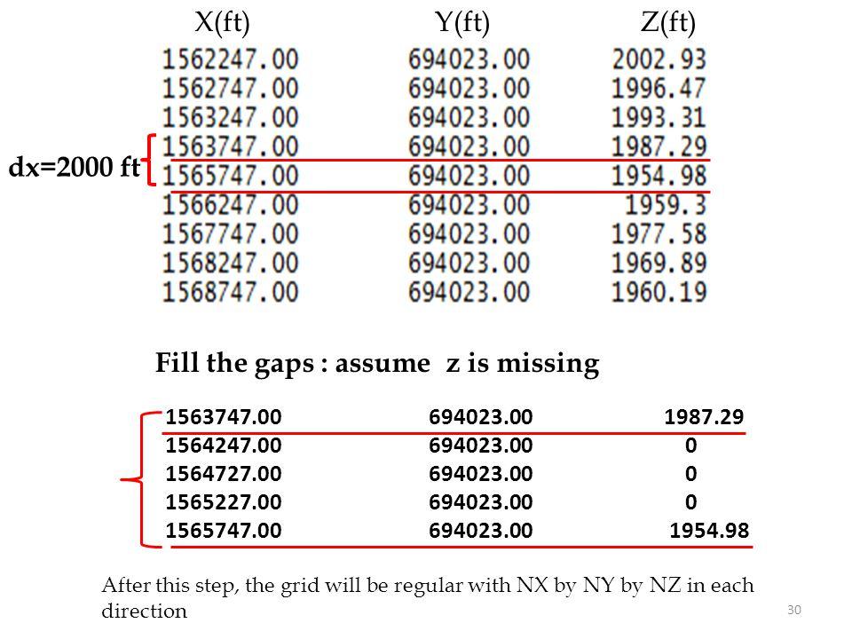 X(ft)Y(ft)Z(ft) Fill the gaps : assume z is missing 1563747.00 694023.00 1987.29 1564247.00 694023.00 0 1564727.00 694023.00 0 1565227.00 694023.00 0