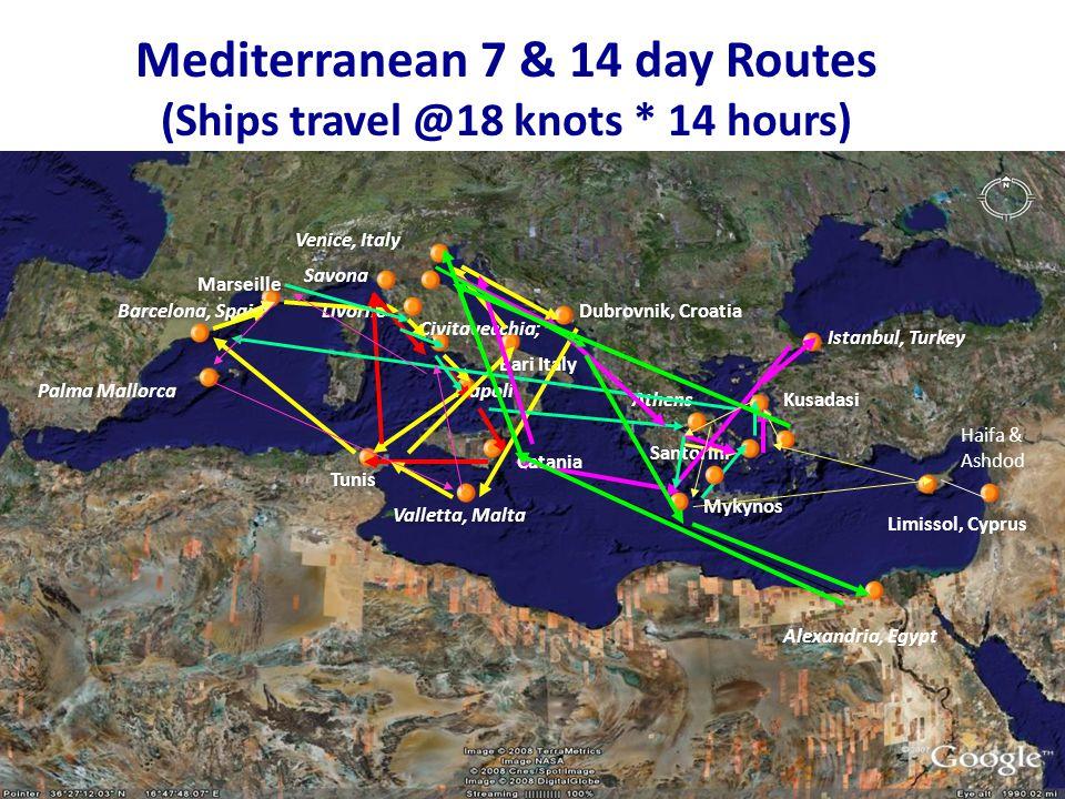Mediterranean 7 & 14 day Routes (Ships travel @18 knots * 14 hours) Marseille Barcelona, Spain Tunis Santorini Istanbul, Turkey Dubrovnik, Croatia Ven