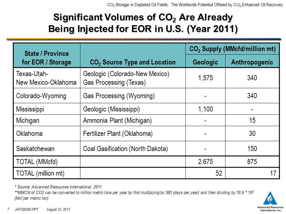 CO 2 Storage in Depleted Oil Fields: The Worldwide Potential Offered by CO 2 Enhanced Oil Recovery JAF028360.PPTAugust 31, 2011 Advanced Power Plants Using EOR for Storage Storing CO 2 and Producing Domestic Crude Oil with Next Generation CCS and CO 2 -EOR Technology 400 MW IGCC with 90% capture Located near Odessa in Permian Basin Sell 3 million tons of CO 2 per year to EOR market Expected cost $1.75 B; $350 MM award under CCPI Round 3.