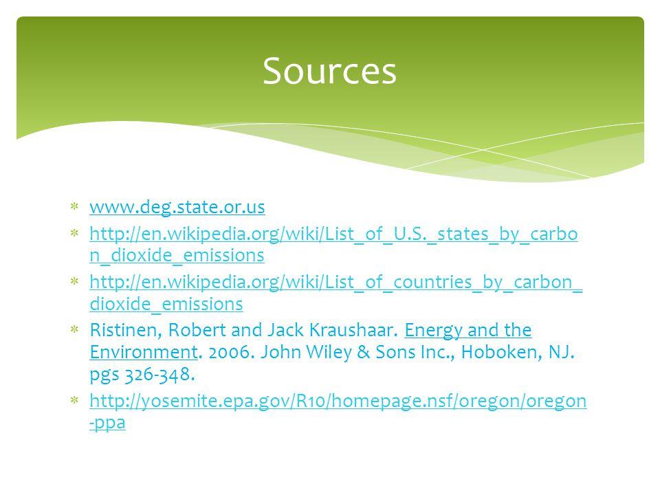  www.deg.state.or.us  http://en.wikipedia.org/wiki/List_of_U.S._states_by_carbo n_dioxide_emissions http://en.wikipedia.org/wiki/List_of_U.S._states_by_carbo n_dioxide_emissions  http://en.wikipedia.org/wiki/List_of_countries_by_carbon_ dioxide_emissions http://en.wikipedia.org/wiki/List_of_countries_by_carbon_ dioxide_emissions  Ristinen, Robert and Jack Kraushaar.