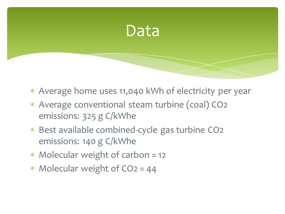  Average home uses 11,040 kWh of electricity per year  Average conventional steam turbine (coal) CO2 emissions: 325 g C/kWhe  Best available combin