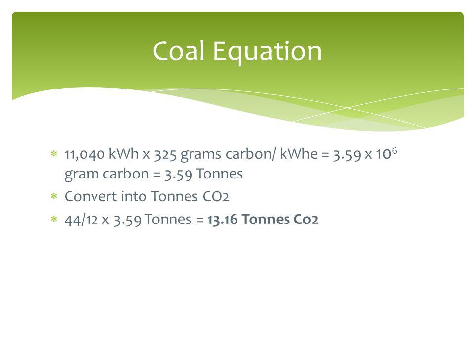  11,040 kWh x 325 grams carbon/ kWhe = 3.59 x 10 6 gram carbon = 3.59 Tonnes  Convert into Tonnes CO2  44/12 x 3.59 Tonnes = 13.16 Tonnes Co2 Coal