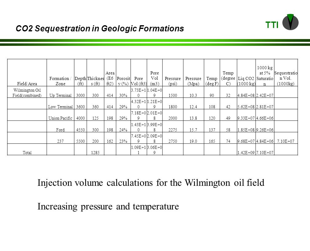 TTI CO2 Sequestration in Geologic Formations Injection volume calculations for the Wilmington oil field Increasing pressure and temperature Field/Area Formation / Zone Depth (ft) Thicknes s (ft) Area (E6 ft2) Porosit y (%) Pore Vol (ft3) Pore Vol (m3) Pressure (psi) Pressure (Mpa) Temp (deg F) Temp (degree C) Liq CO2 (1000 kg) 1000 kg at 5% Saturatio n Sequestratio n Vol.