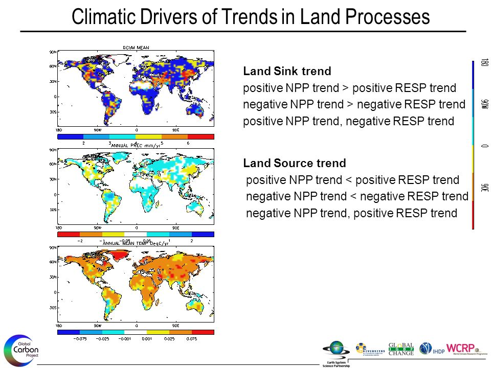 Land Sink trend positive NPP trend > positive RESP trend negative NPP trend > negative RESP trend positive NPP trend, negative RESP trend Land Source trend positive NPP trend < positive RESP trend negative NPP trend < negative RESP trend negative NPP trend, positive RESP trend Climatic Drivers of Trends in Land Processes