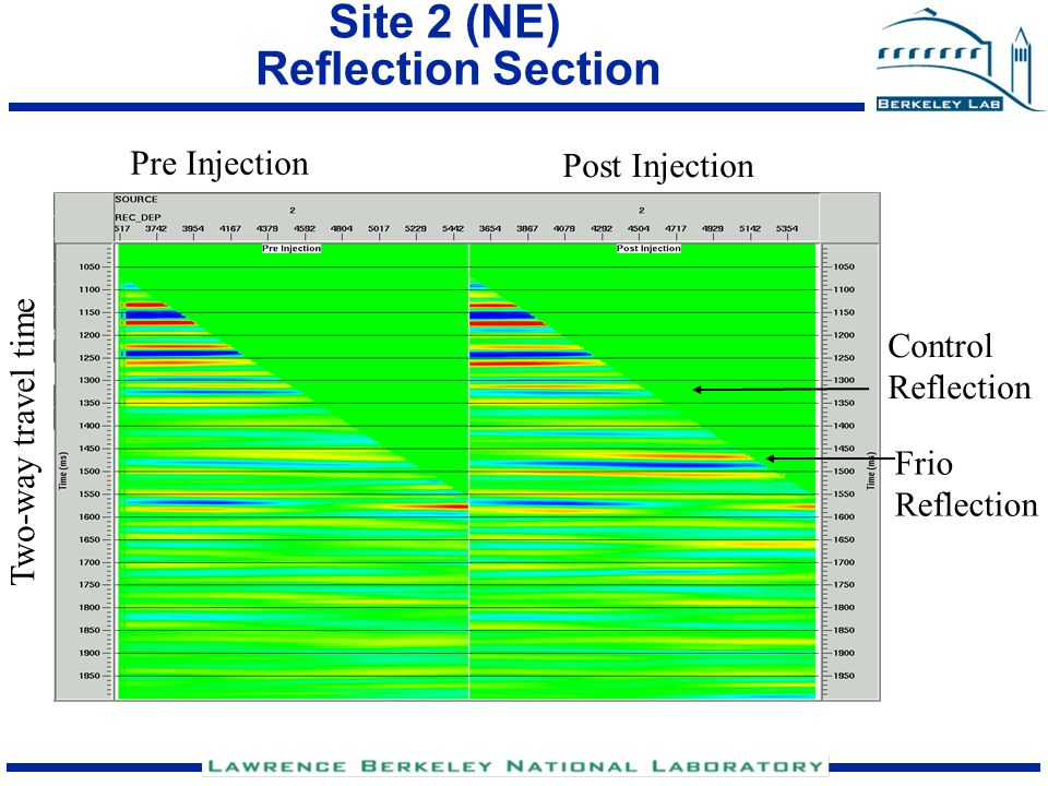 Site 2 (NE) Reflection Section Pre Injection Post Injection Frio Reflection Control Reflection Two-way travel time