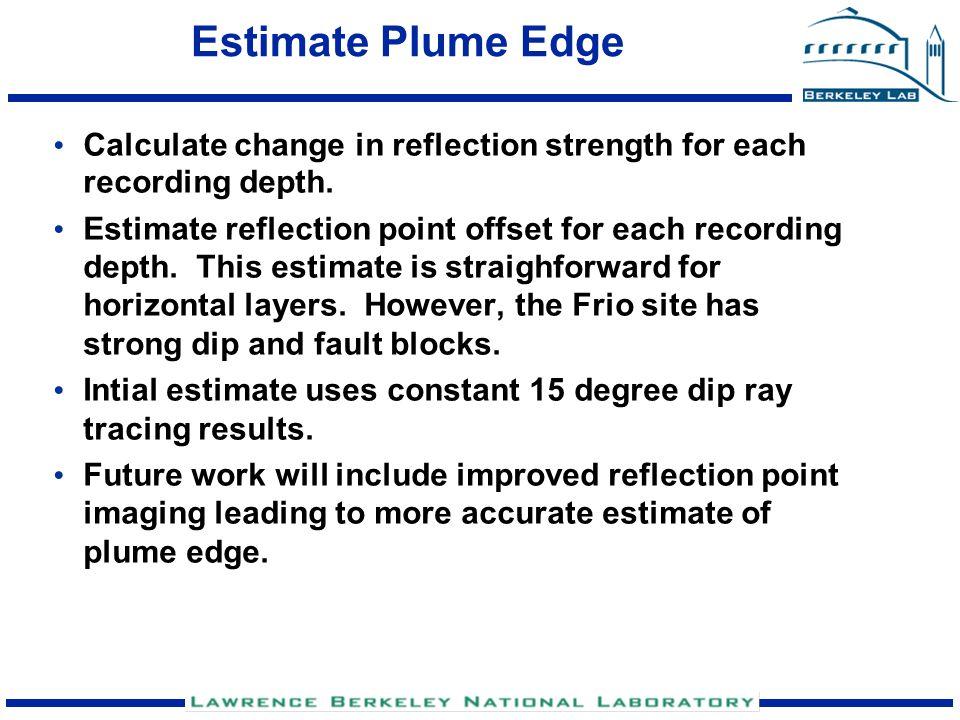Estimate Plume Edge Calculate change in reflection strength for each recording depth. Estimate reflection point offset for each recording depth. This