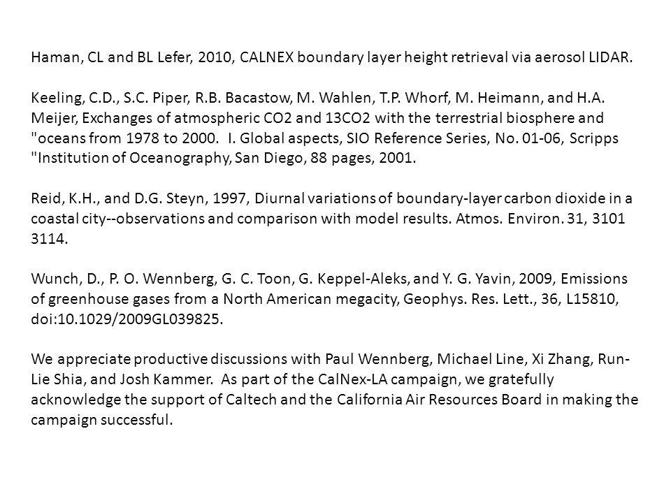 Haman, CL and BL Lefer, 2010, CALNEX boundary layer height retrieval via aerosol LIDAR.