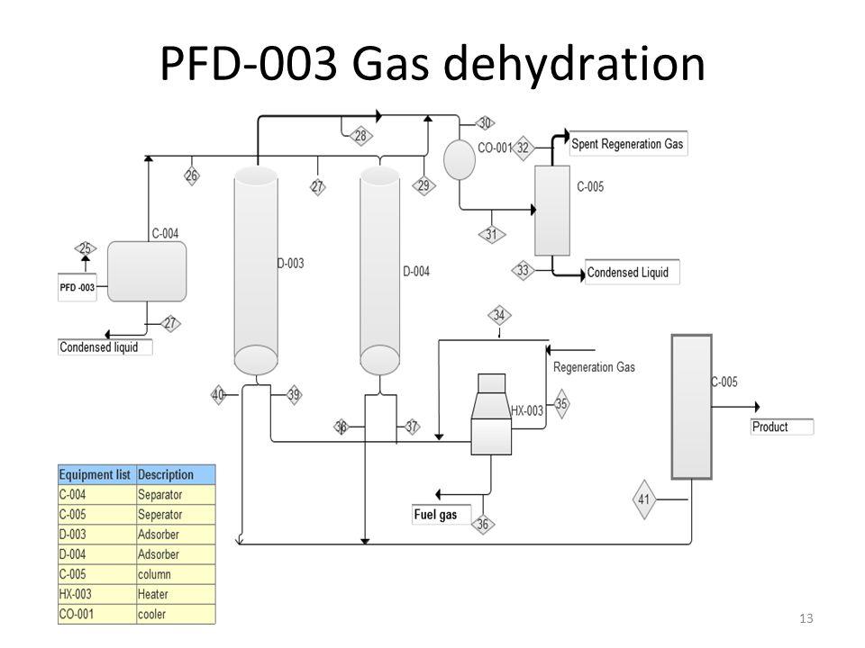 PFD-003 Gas dehydration 13