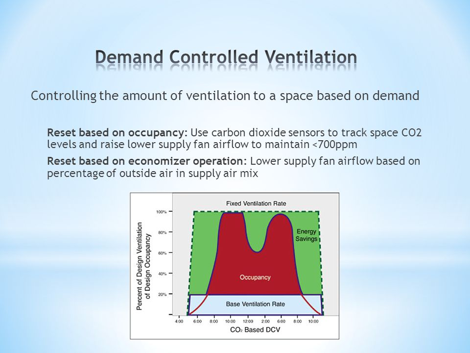 Controlling the amount of ventilation to a space based on demand Reset based on occupancy: Use carbon dioxide sensors to track space CO2 levels and ra