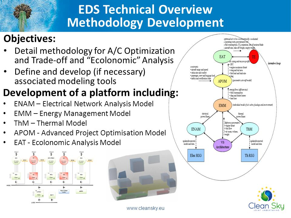 Development of a platform including: ENAM – Electrical Network Analysis Model EMM – Energy Management Model ThM – Thermal Model APOM - Advanced Project Optimisation Model EAT - Ecolonomic Analysis Model EDS Technical Overview Methodology Development Objectives: Detail methodology for A/C Optimization and Trade-off and Ecolonomic Analysis Define and develop (if necessary) associated modeling tools www.cleansky.eu