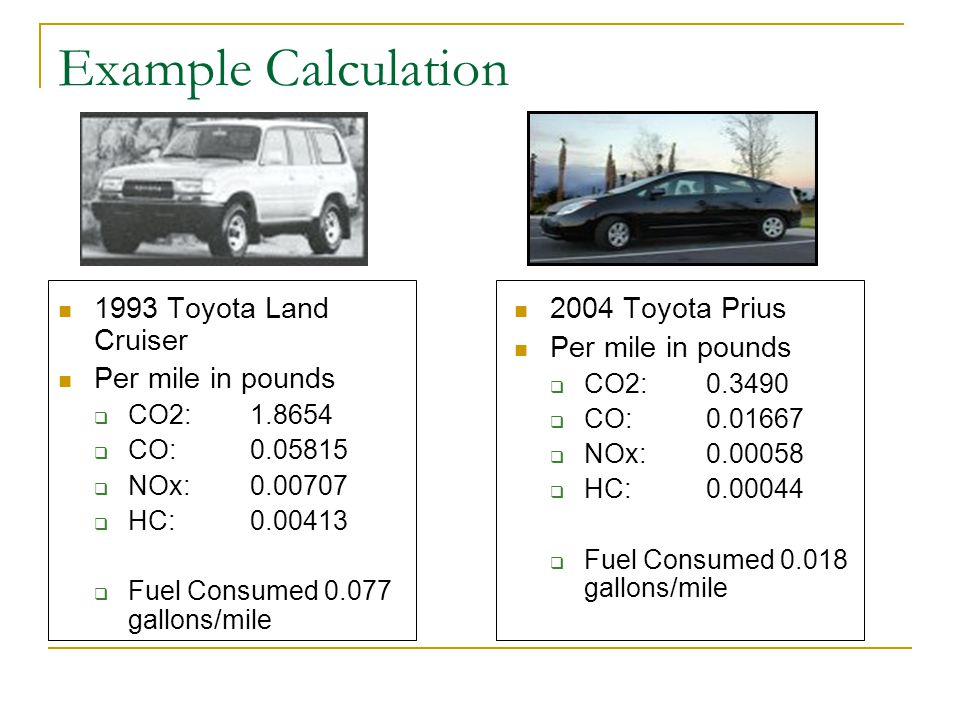 Example Calculation 1993 Toyota Land Cruiser Per mile in pounds  CO2:1.8654  CO:0.05815  NOx:0.00707  HC:0.00413  Fuel Consumed 0.077 gallons/mile 2004 Toyota Prius Per mile in pounds  CO2: 0.3490  CO:0.01667  NOx:0.00058  HC:0.00044  Fuel Consumed 0.018 gallons/mile