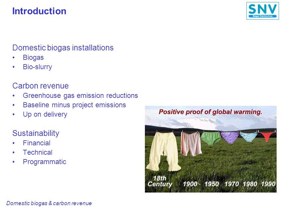 Domestic biogas & carbon revenue GHG reduction by domestic biogas plants