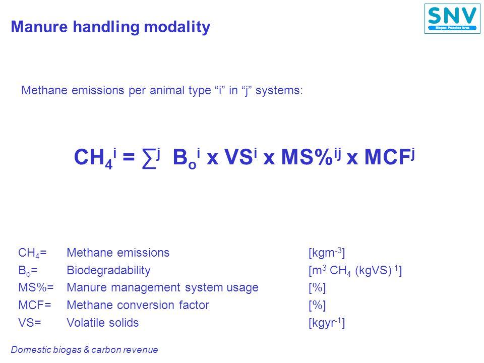 Domestic biogas & carbon revenue Biodegradability and volatile solids
