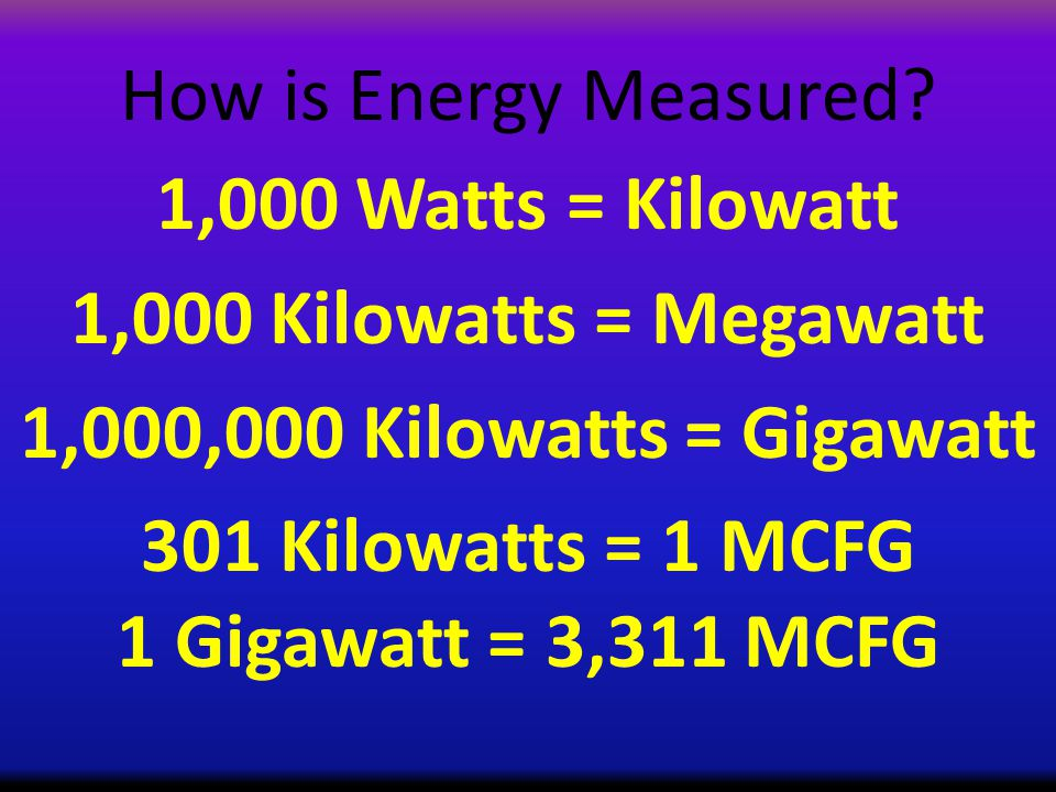 How is Energy Measured.