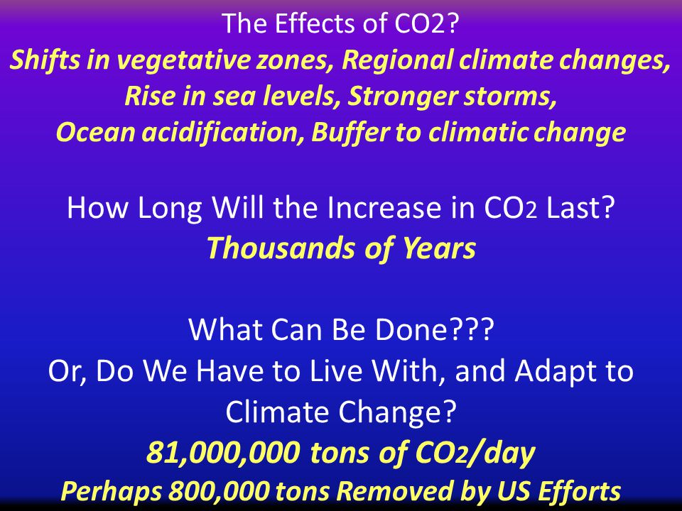 The Effects of CO2.