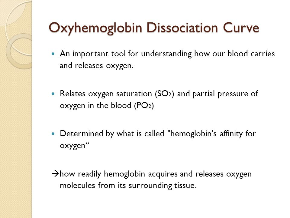 Oxyhemoglobin Dissociation Curve An important tool for understanding how our blood carries and releases oxygen.