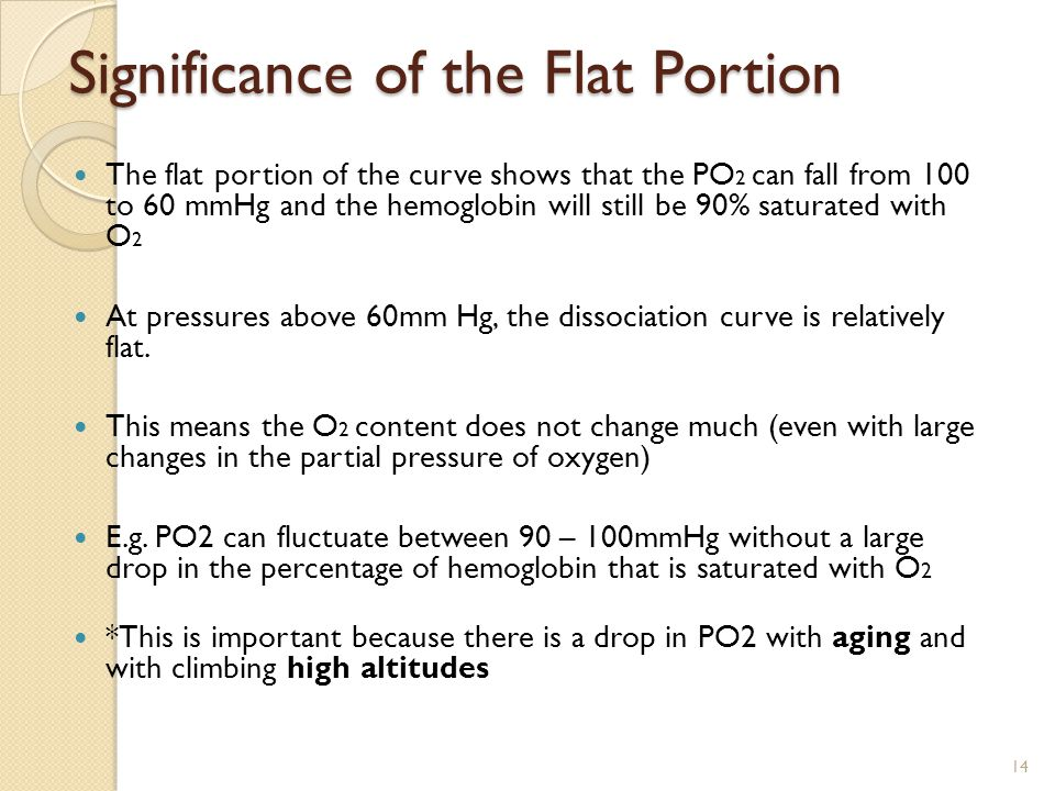 Significance of the Flat Portion The flat portion of the curve shows that the PO 2 can fall from 100 to 60 mmHg and the hemoglobin will still be 90% saturated with O 2 At pressures above 60mm Hg, the dissociation curve is relatively flat.