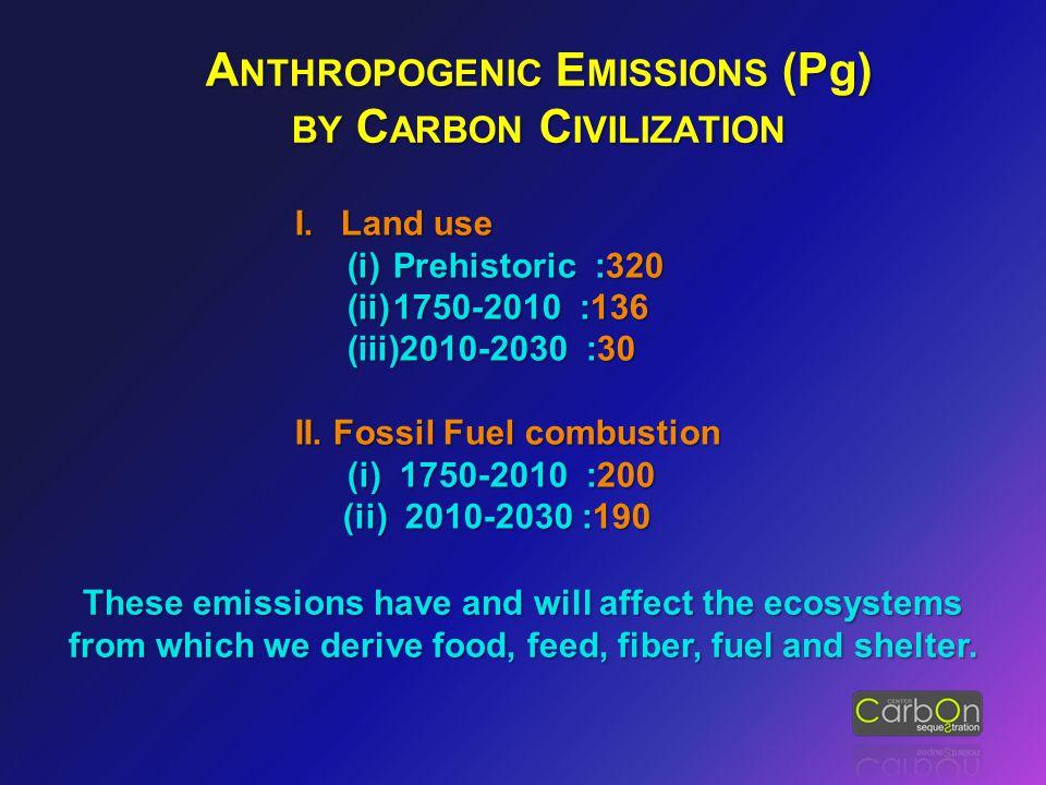 A NTHROPOGENIC E MISSIONS (Pg) BY C ARBON C IVILIZATION I.Land use (i)Prehistoric :320 (ii)1750-2010 :136 (iii)2010-2030 :30 II.
