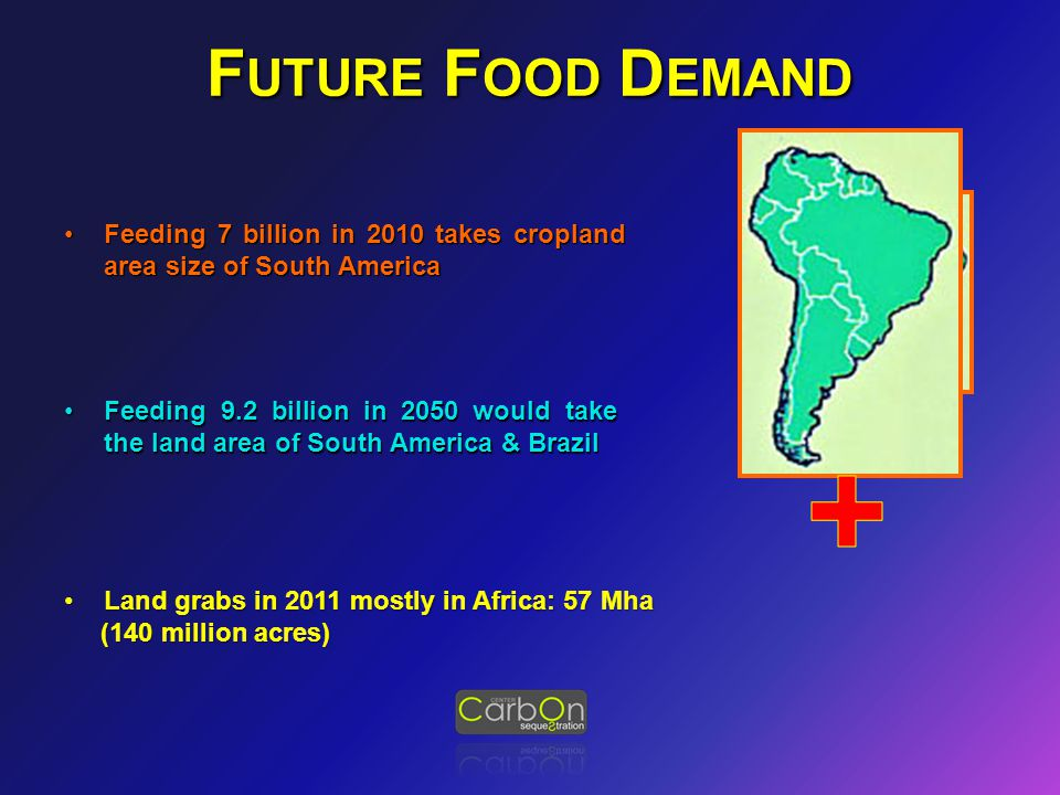 Feeding 7 billion in 2010 takes cropland area size of South AmericaFeeding 7 billion in 2010 takes cropland area size of South America Feeding 9.2 billion in 2050 would take the land area of South America & BrazilFeeding 9.2 billion in 2050 would take the land area of South America & Brazil Land grabs in 2011 mostly in Africa: 57 MhaLand grabs in 2011 mostly in Africa: 57 Mha (140 million acres) (140 million acres) F UTURE F OOD D EMAND