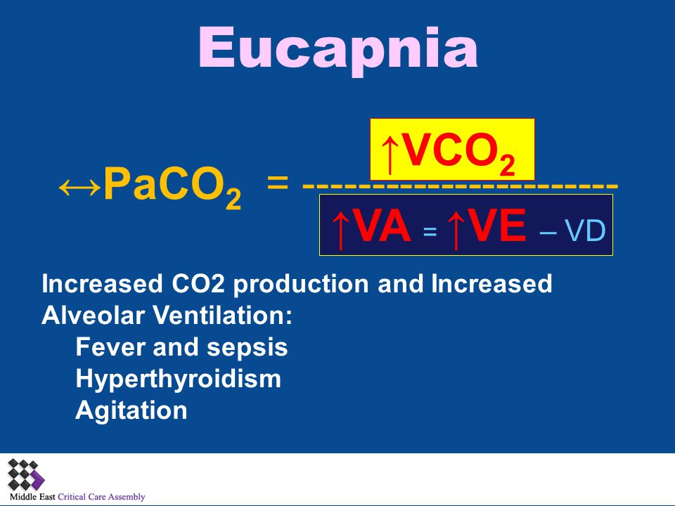 Eucapnia ↔PaCO 2 ↑VCO 2 = ----------------------- Increased CO2 production and Increased Alveolar Ventilation: Fever and sepsis Hyperthyroidism Agitation ↑VA = ↑VE – VD
