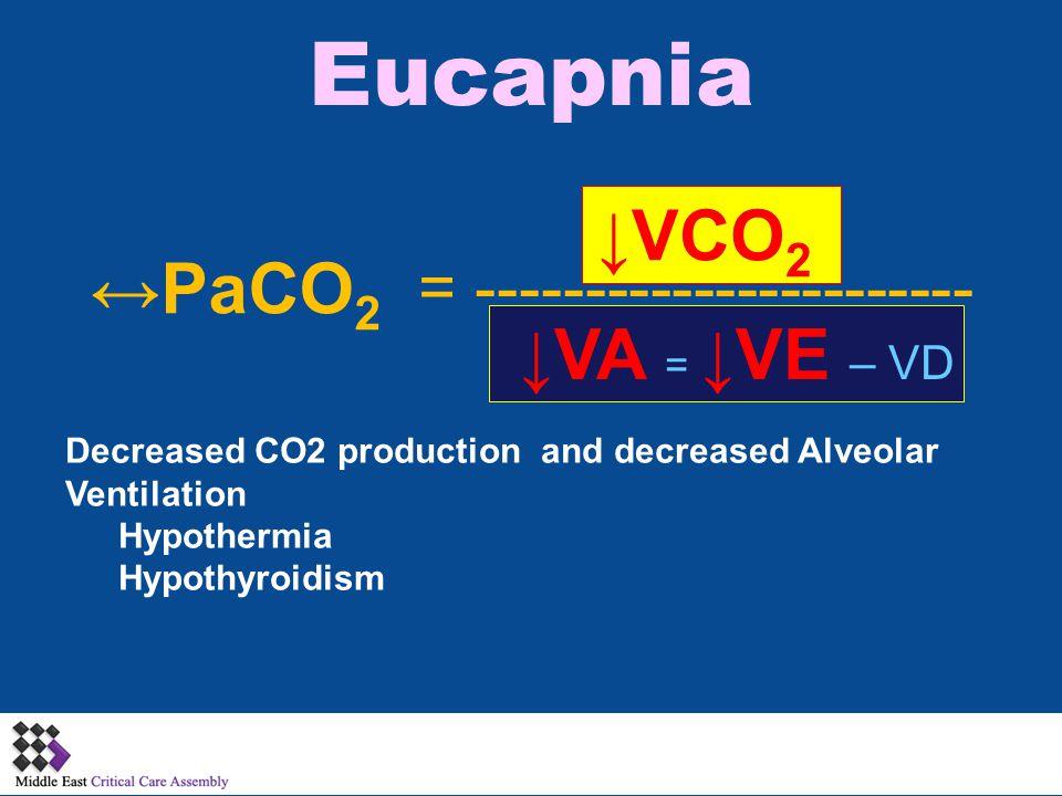 Eucapnia ↔PaCO 2 ↓VCO 2 = ----------------------- Decreased CO2 production and decreased Alveolar Ventilation Hypothermia Hypothyroidism ↓VA = ↓VE – VD