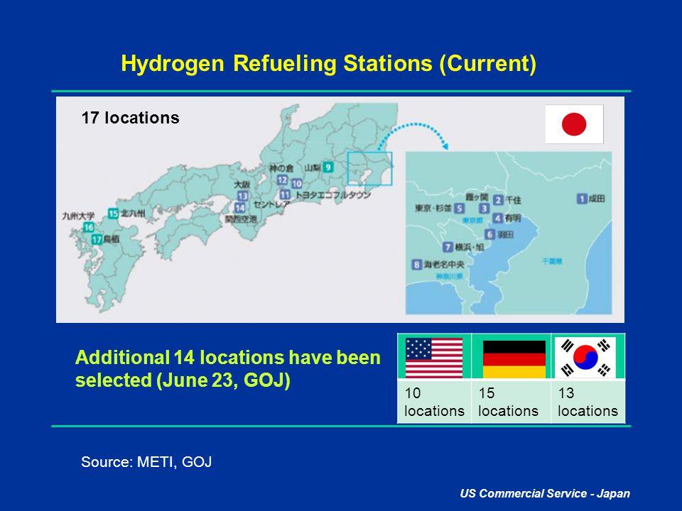 US Commercial Service - Japan Hydrogen Refueling Stations (Current) 17 locations 10 locations 15 locations 13 locations Source: METI, GOJ Additional 1