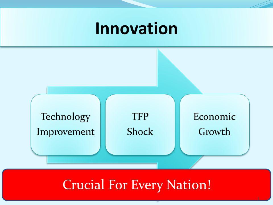 3. Innovation Efficiency 14