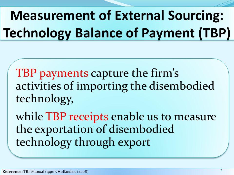 Chosen Variables R&D Expenditure TBP Payments Input Patent Counts H-index for Patents Research Publications TBP Receipts Output 16