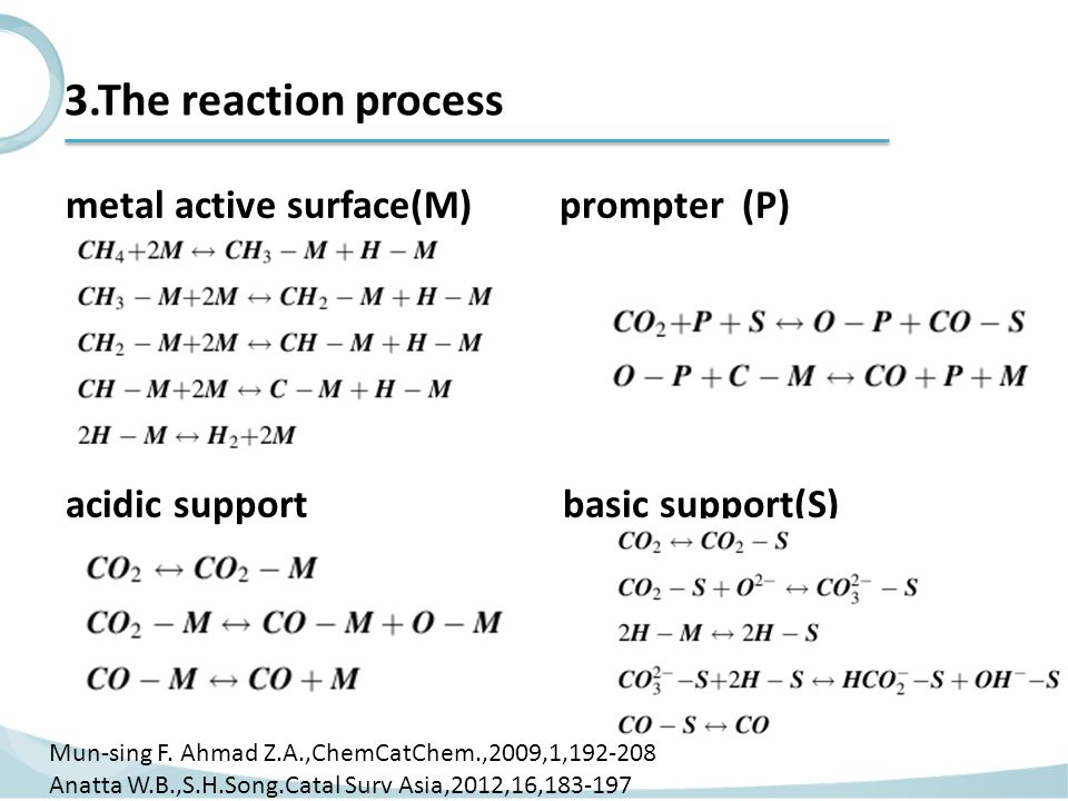 3.The reaction process metal active surface(M) prompter (P) acidic support basic support(S) Mun-sing F.