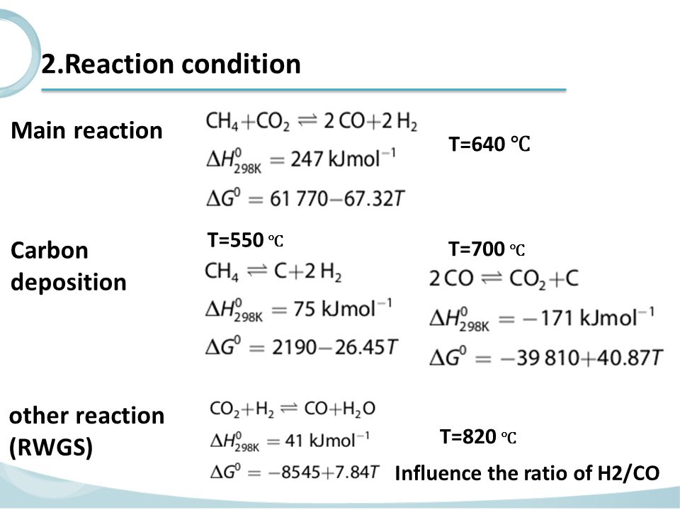 2.Reaction condition T=550 ℃ T=640 ℃ T=700 ℃ T=820 ℃ Influence the ratio of H2/CO Main reaction Carbon deposition other reaction (RWGS)