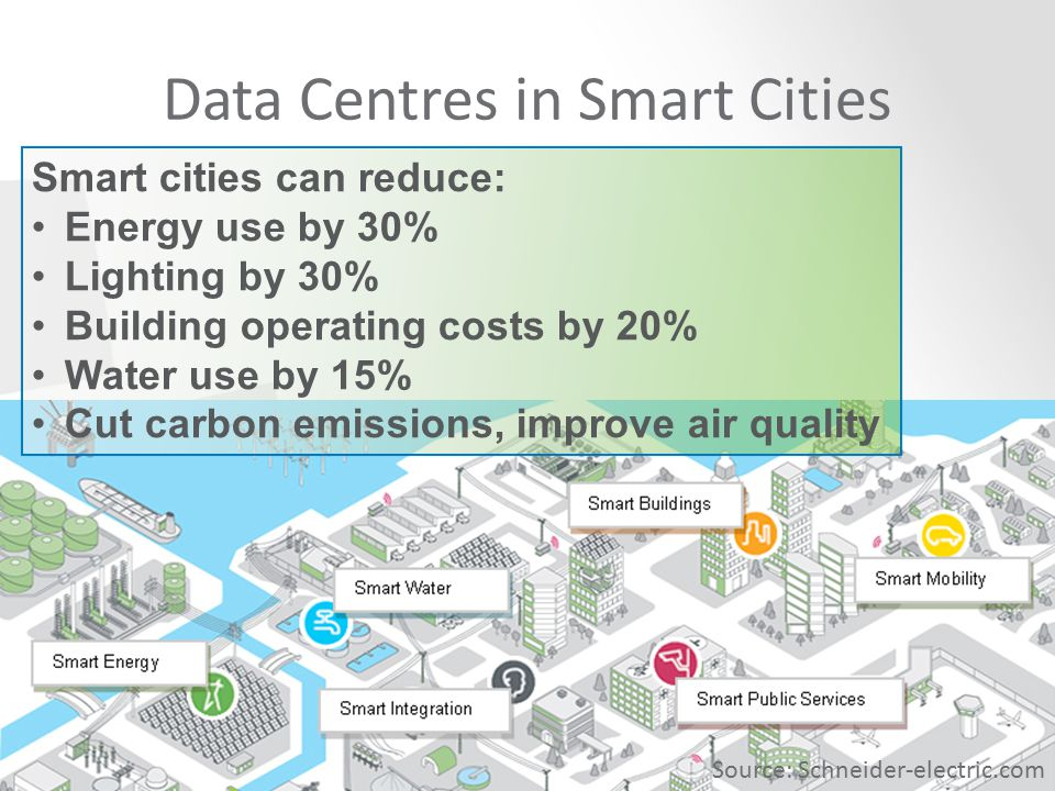 Data Centres in Smart Cities Source: Schneider-electric.com Smart cities can reduce: Energy use by 30% Lighting by 30% Building operating costs by 20% Water use by 15% Cut carbon emissions, improve air quality