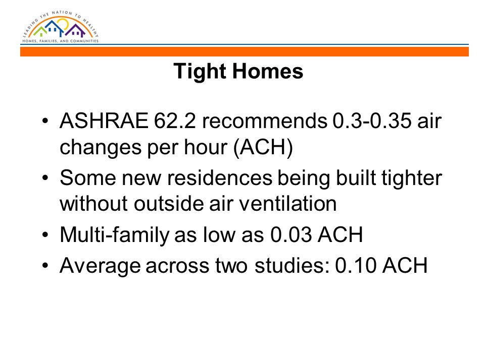 Tight Homes ASHRAE 62.2 recommends 0.3-0.35 air changes per hour (ACH) Some new residences being built tighter without outside air ventilation Multi-family as low as 0.03 ACH Average across two studies: 0.10 ACH