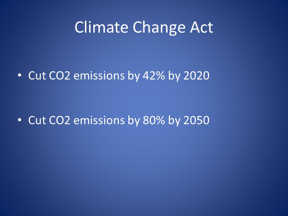 Climate Change Act Cut CO2 emissions by 42% by 2020 Cut CO2 emissions by 80% by 2050