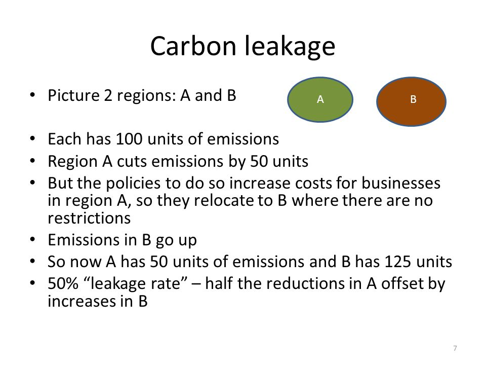 Carbon leakage Picture 2 regions: A and B Each has 100 units of emissions Region A cuts emissions by 50 units But the policies to do so increase costs for businesses in region A, so they relocate to B where there are no restrictions Emissions in B go up So now A has 50 units of emissions and B has 125 units 50% leakage rate – half the reductions in A offset by increases in B AB 7