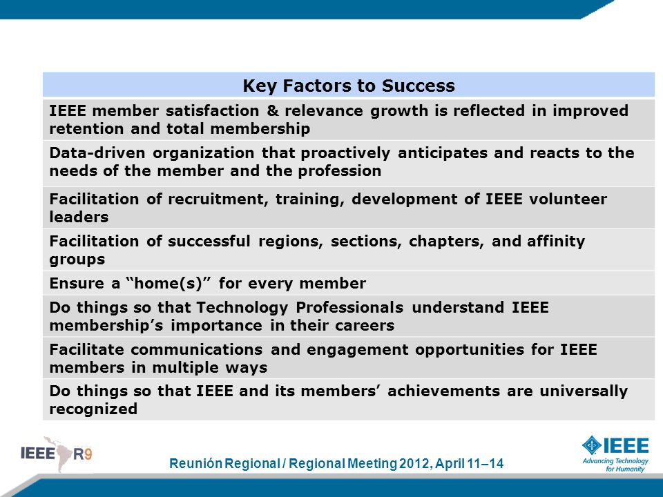 Reunión Regional / Regional Meeting 2012, April 11–14 Key Factors to Success IEEE member satisfaction & relevance growth is reflected in improved retention and total membership Data-driven organization that proactively anticipates and reacts to the needs of the member and the profession Facilitation of recruitment, training, development of IEEE volunteer leaders Facilitation of successful regions, sections, chapters, and affinity groups Ensure a home(s) for every member Do things so that Technology Professionals understand IEEE membership's importance in their careers Facilitate communications and engagement opportunities for IEEE members in multiple ways Do things so that IEEE and its members' achievements are universally recognized