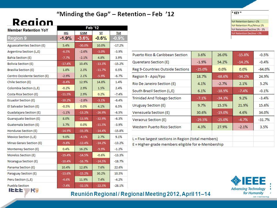 "Reunión Regional / Regional Meeting 2012, April 11–14 Region 9 ""Minding the Gap"" – Retention – Feb '12"