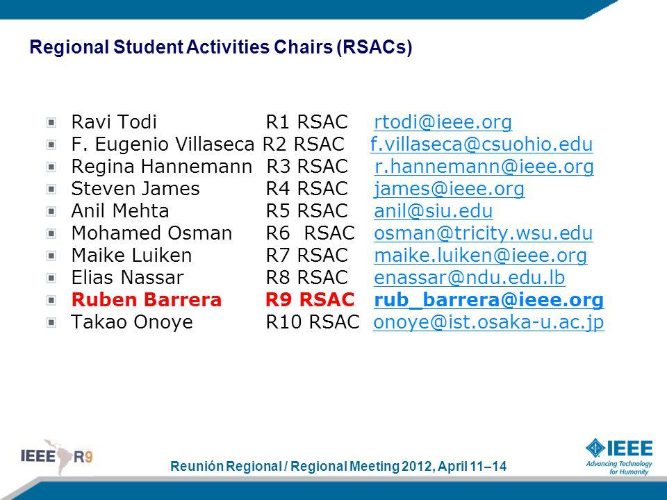 Reunión Regional / Regional Meeting 2012, April 11–14 Ravi Todi R1 RSAC rtodi@ieee.orgrtodi@ieee.org F.