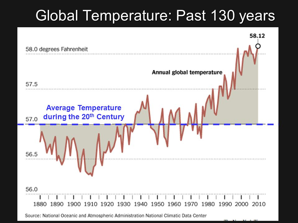 The Greenhouse Effect: Trapping IR Thermal Emission from the planet What is the greenhouse effect?What is the greenhouse effect.