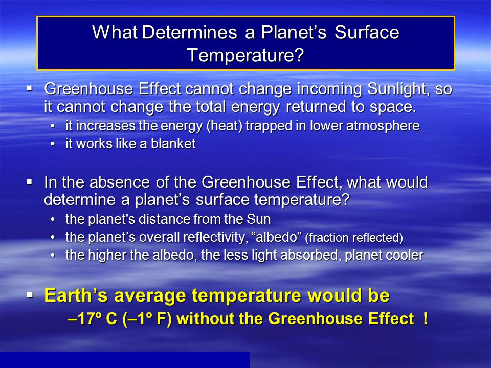 What Determines a Planet's Surface Temperature.