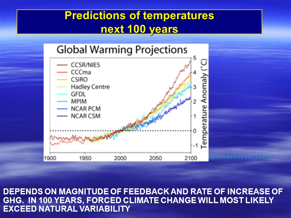 Predictions of temperatures next 100 years DEPENDS ON MAGNITUDE OF FEEDBACK AND RATE OF INCREASE OF GHG. IN 100 YEARS, FORCED CLIMATE CHANGE WILL MOST