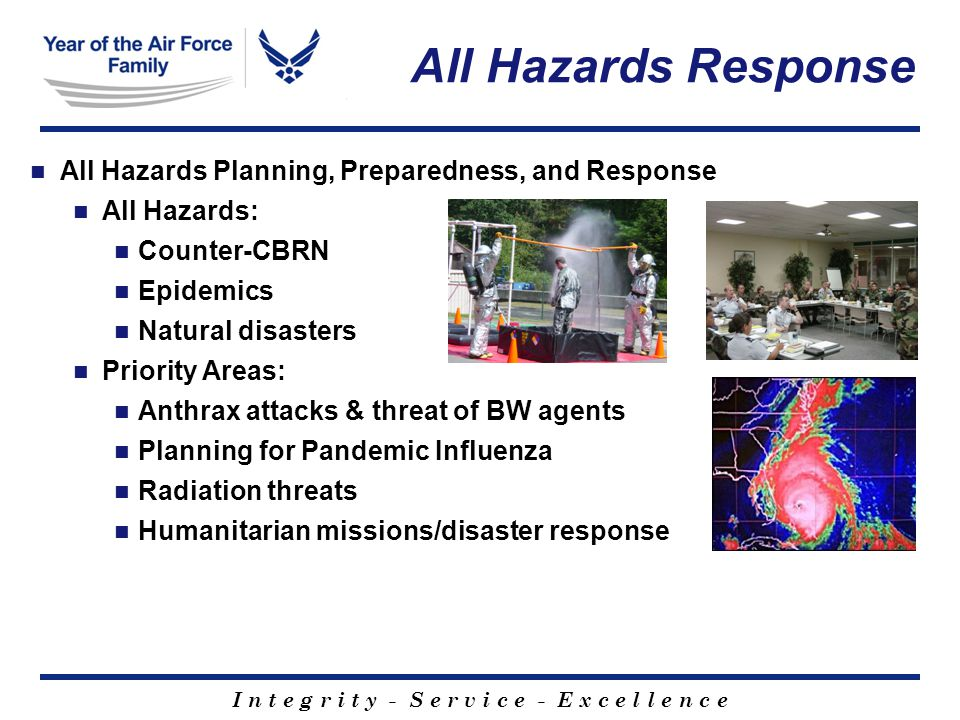 I n t e g r i t y - S e r v i c e - E x c e l l e n c e All Hazards Response All Hazards Planning, Preparedness, and Response All Hazards: Counter-CBRN Epidemics Natural disasters Priority Areas: Anthrax attacks & threat of BW agents Planning for Pandemic Influenza Radiation threats Humanitarian missions/disaster response
