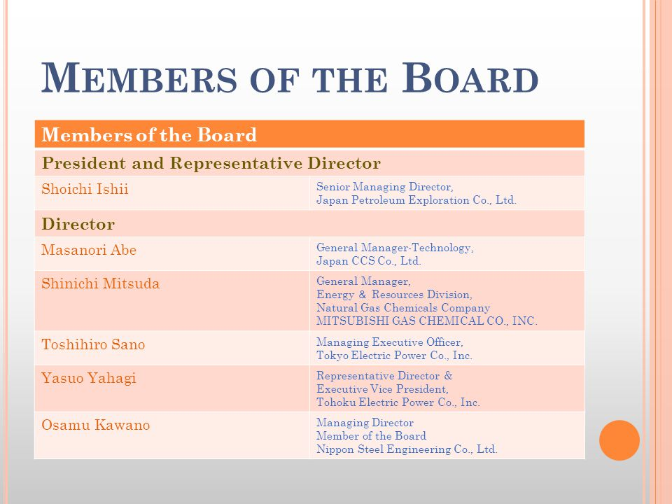 M EMBERS OF THE B OARD Members of the Board President and Representative Director Shoichi Ishii Senior Managing Director, Japan Petroleum Exploration Co., Ltd.