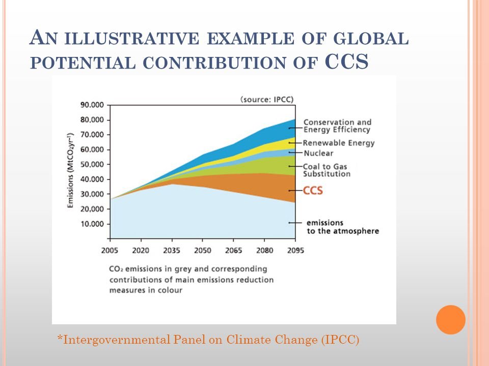 A N ILLUSTRATIVE EXAMPLE OF GLOBAL POTENTIAL CONTRIBUTION OF CCS *Intergovernmental Panel on Climate Change (IPCC)