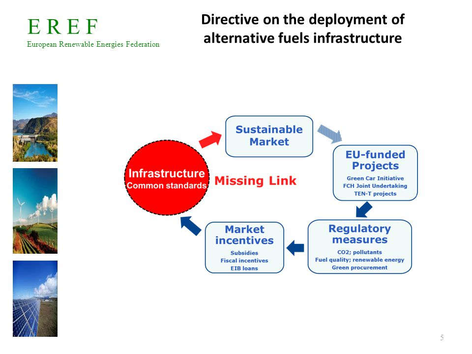 E R E F European Renewable Energies Federation 5 Directive on the deployment of alternative fuels infrastructure
