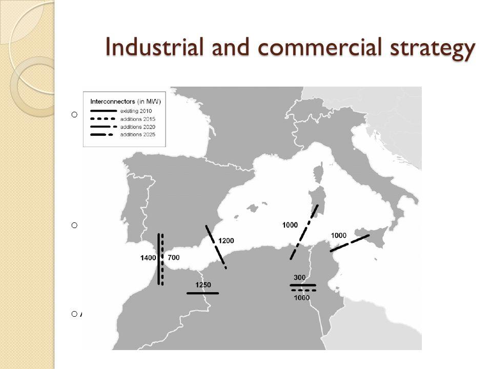Industrial and commercial strategy o National framework: Prosol 1&2 Prosol elec Tunisian Solar Plan (PST) o EUMENA framework ELMED MEDGRIG o African framework: Many poor African countries having already the grid parity