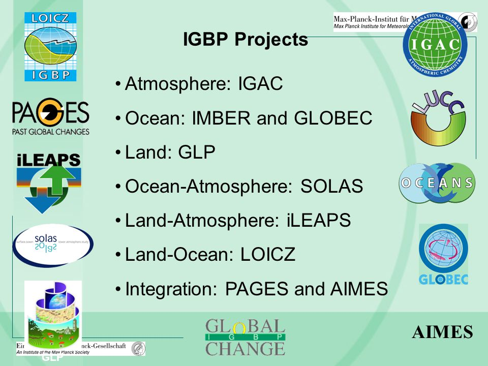 IGBP Projects Atmosphere: IGAC Ocean: IMBER and GLOBEC Land: GLP Ocean-Atmosphere: SOLAS Land-Atmosphere: iLEAPS Land-Ocean: LOICZ Integration: PAGES and AIMES AIMES GLP