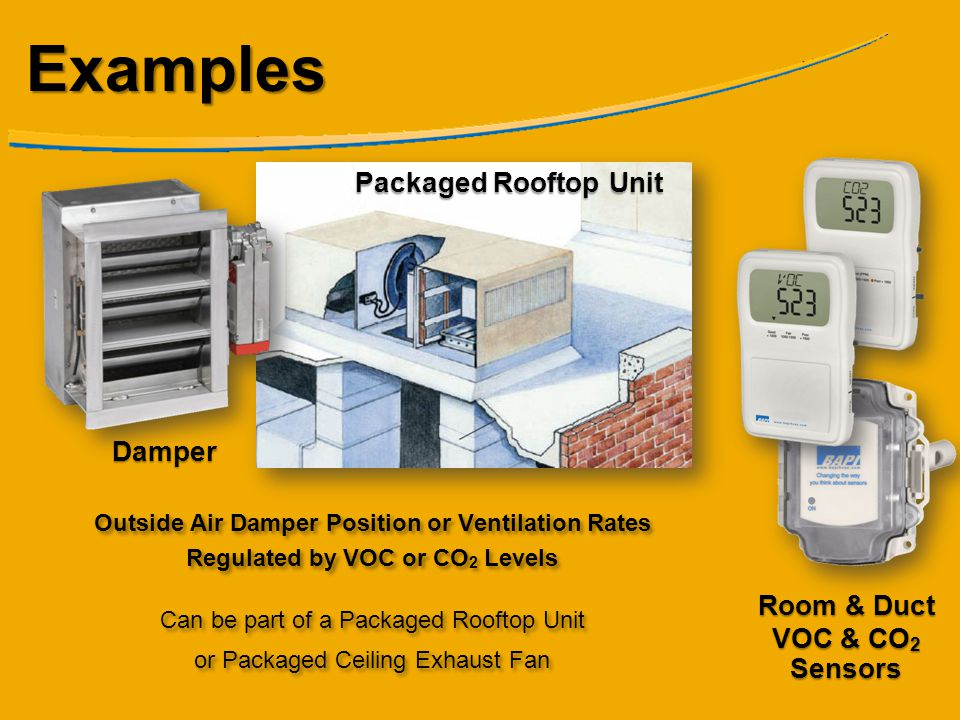 Examples Outside Air Damper Position or Ventilation Rates Regulated by VOC or CO 2 Levels Can be part of a Packaged Rooftop Unit or Packaged Ceiling E