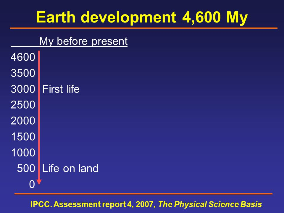 Earth development 4,600 My My before present 4600 3500 3000 First life 2500 2000 1500 1000 500 Life on land 0 IPCC.