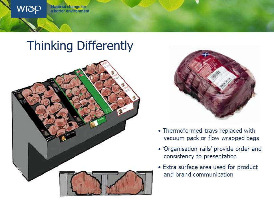 Thinking Differently Thermoformed trays replaced with vacuum pack or flow wrapped bags 'Organisation rails' provide order and consistency to presentation Extra surface area used for product and brand communication